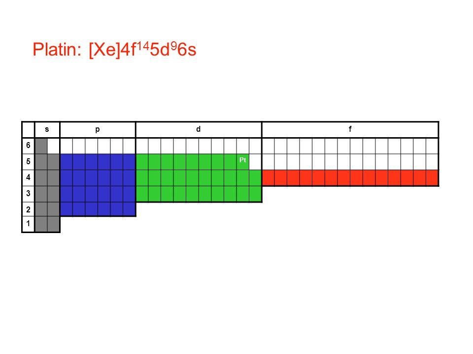 Platin: [Xe]4f145d96s s p d f 6 5 Pt 4 3 2 1
